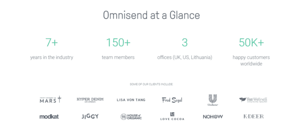 About Omnisend - Omnisend review